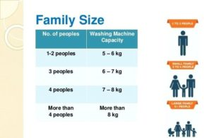 washing-machine-sizes-capacity