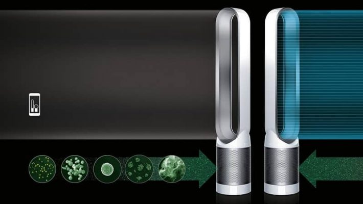 Top 5 Best Air Purifier in India