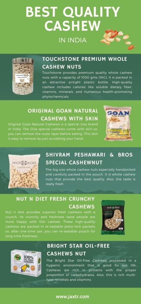 Best Quality Cashew in India infographic