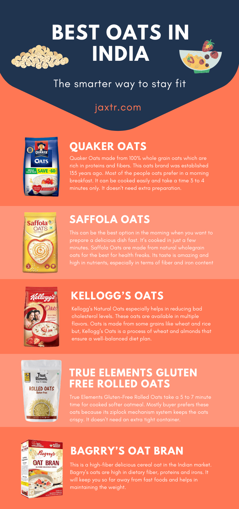 best oats in india infographic jaxtr (1)